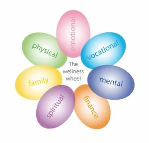 essays on spiritual health