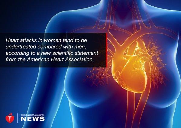 Heart attack symptoms, response differ in women vs. men   96,000 ...