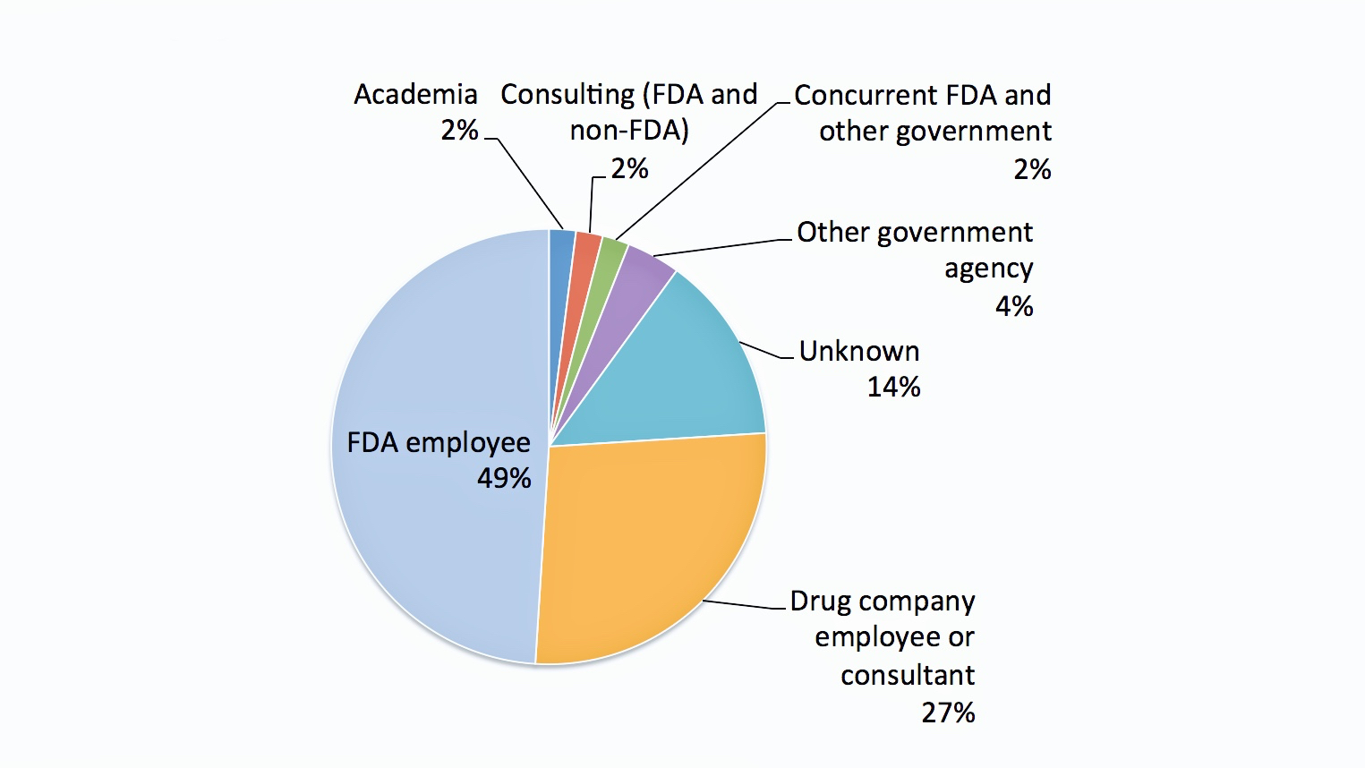 cancer translated when reviewers the food and drug administration weigh the evidence for a drug company s experimental treatment how many are thinking i someday