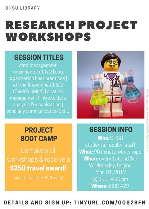 OHSU Lib RDM workshops