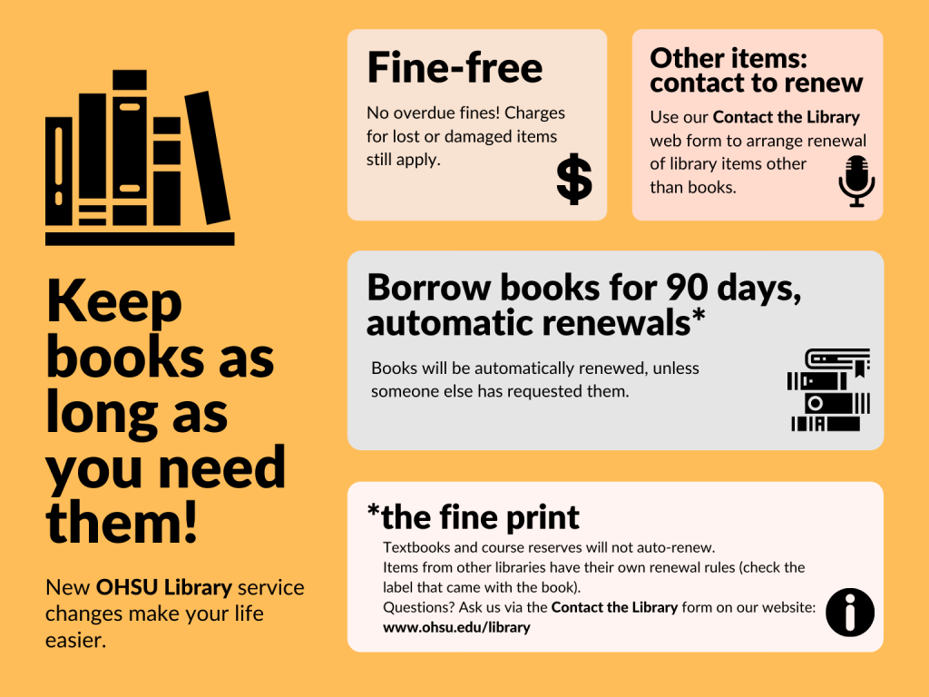 Fine free and automatic renewal graphic