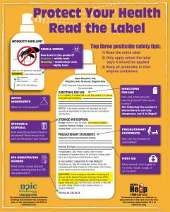 NPIC pesticide label infographic