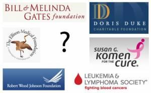Understanding Foundation Funding