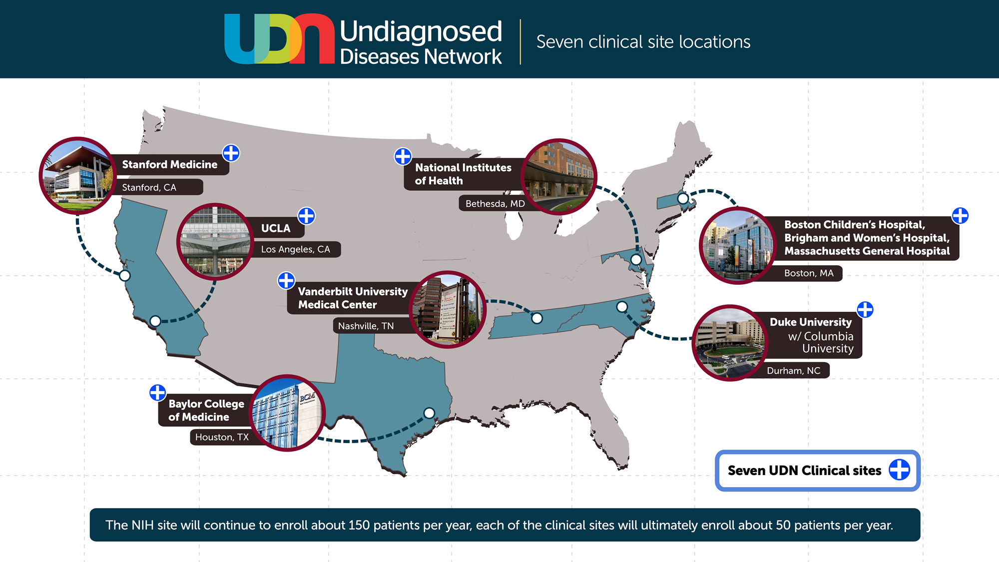 Ohsupnnl team receives 18m to support nih undiagnosed disease udnmap15 xflitez Image collections