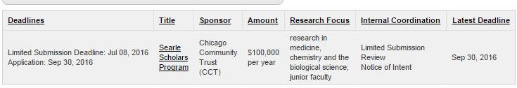 internalfundingdatabase-screenshot