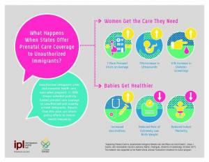 Prenatal care infographic