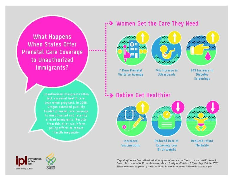 Prenatal care for undocumented immigrant mothers leads to ...